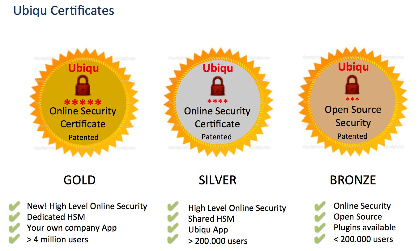 certificates kopie
